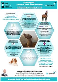 VetCompass Companion Animal Health Surveillance.png